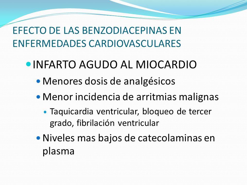 EFECTO DE LAS BENZODIACEPINAS EN ENFERMEDADES CARDIOVASCULARES INFARTO AGUDO AL MIOCARDIO Menores dosis de analgésicos Menor incidencia de arritmias m