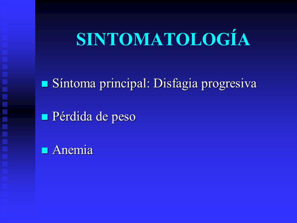 SINTOMATOLOGÍA Síntoma principal: Disfagia progresiva Síntoma principal: Disfagia progresiva Pérdida de peso Pérdida de peso Anemia Anemia
