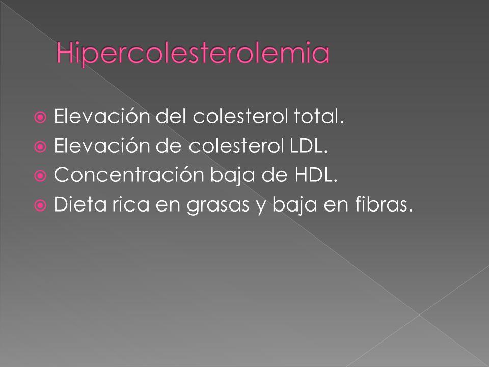 Elevación del colesterol total.Elevación de colesterol LDL.
