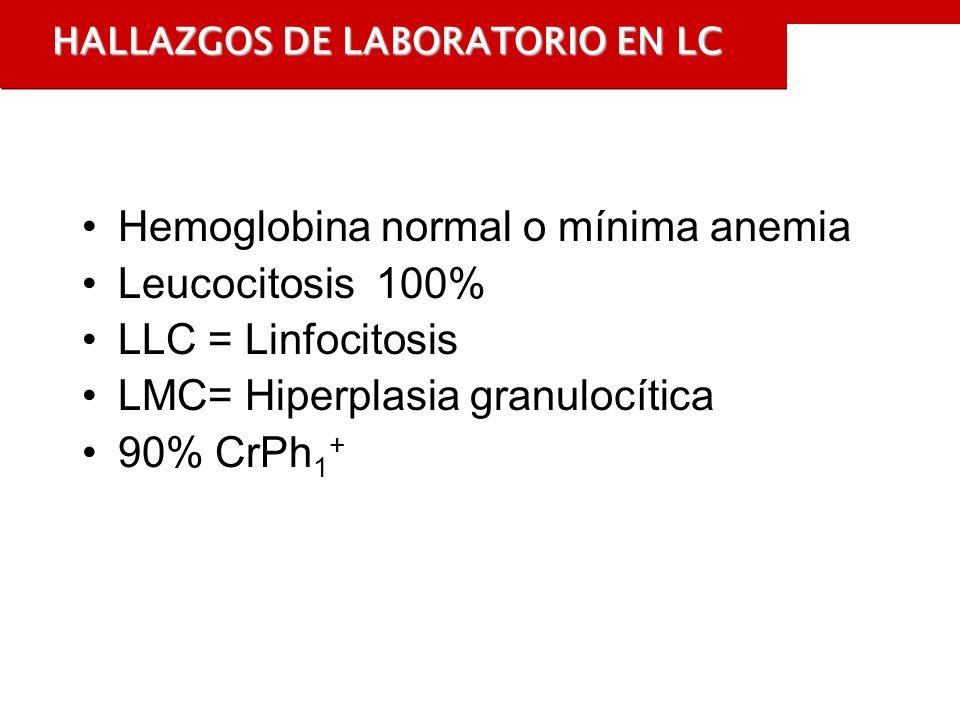 HALLAZGOS DE LABORATORIO EN LC Hemoglobina normal o mínima anemia Leucocitosis 100% LLC = Linfocitosis LMC= Hiperplasia granulocítica 90% CrPh 1 +