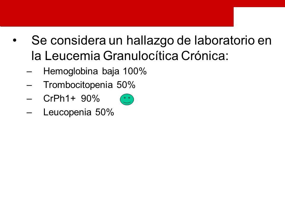 Se considera un hallazgo de laboratorio en la Leucemia Granulocítica Crónica: –Hemoglobina baja 100% –Trombocitopenia 50% –CrPh1+ 90% –Leucopenia 50%