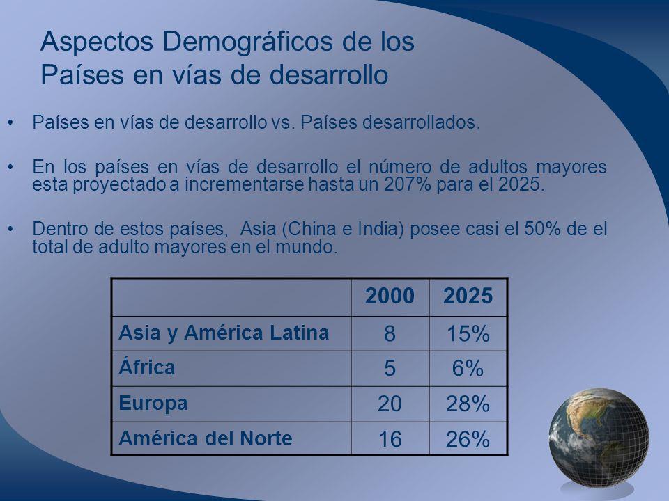 Determinantes demográficos Tasa de Natalidad Número de nacidos vivos al año en un sector de la población por cada 1000 habitantes.