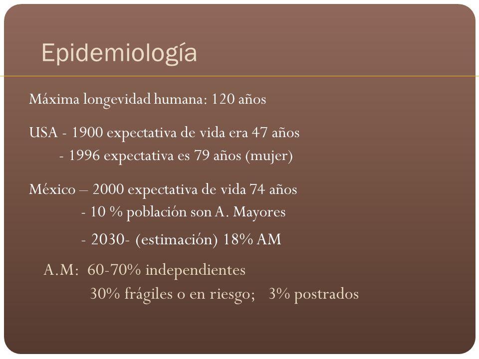 Epidemiología Máxima longevidad humana: 120 años USA - 1900 expectativa de vida era 47 años - 1996 expectativa es 79 años (mujer) México – 2000 expect