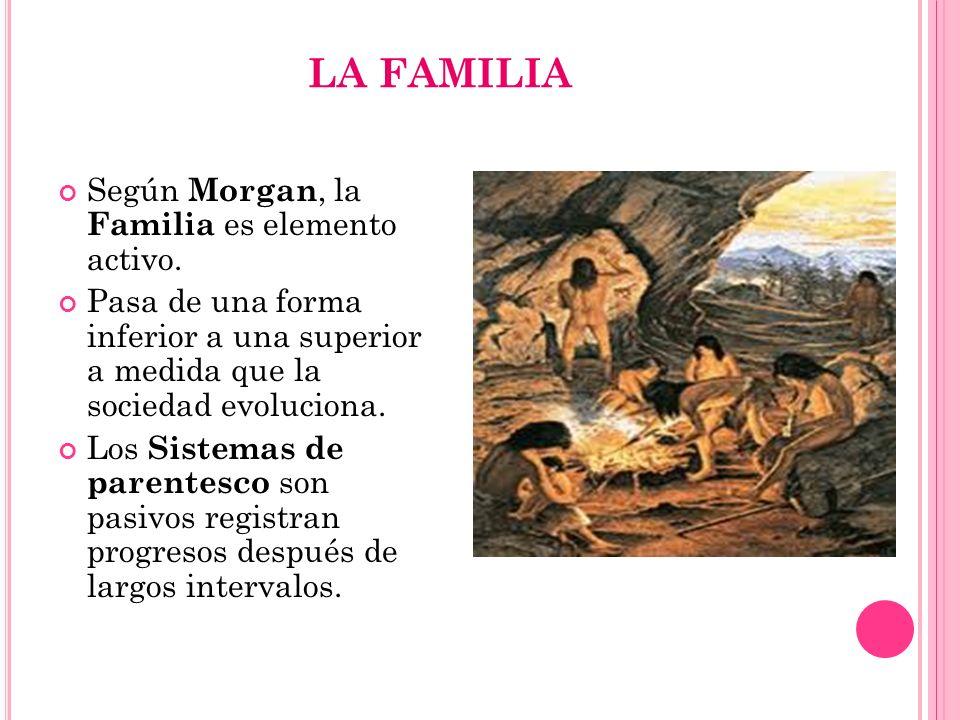 LA FAMILIA Según Morgan, la Familia es elemento activo. Pasa de una forma inferior a una superior a medida que la sociedad evoluciona. Los Sistemas de