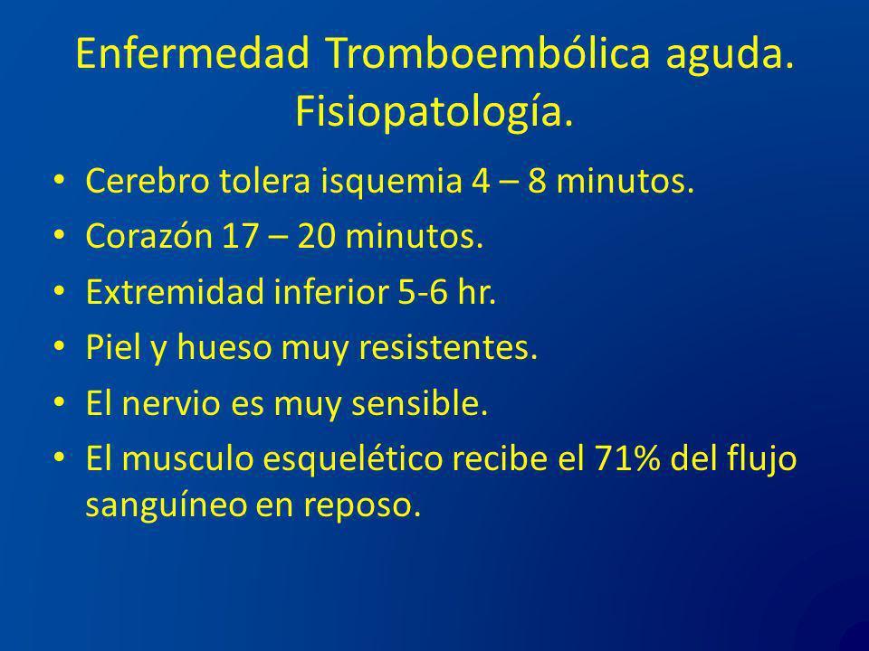 Enfermedad Tromboembólica aguda. Fisiopatología. Cerebro tolera isquemia 4 – 8 minutos. Corazón 17 – 20 minutos. Extremidad inferior 5-6 hr. Piel y hu