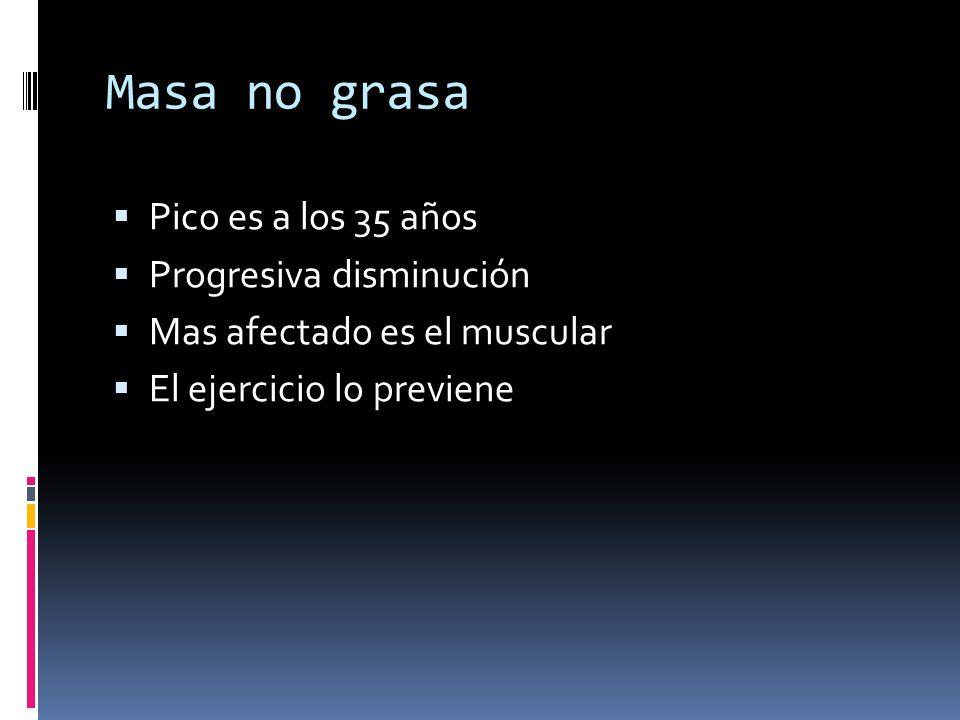 Masa no grasa Pico es a los 35 años Progresiva disminución Mas afectado es el muscular El ejercicio lo previene