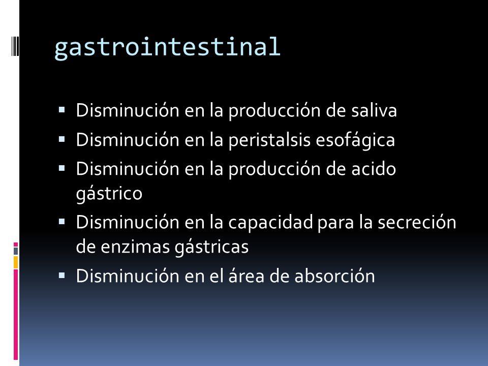 gastrointestinal Disminución en la producción de saliva Disminución en la peristalsis esofágica Disminución en la producción de acido gástrico Disminu