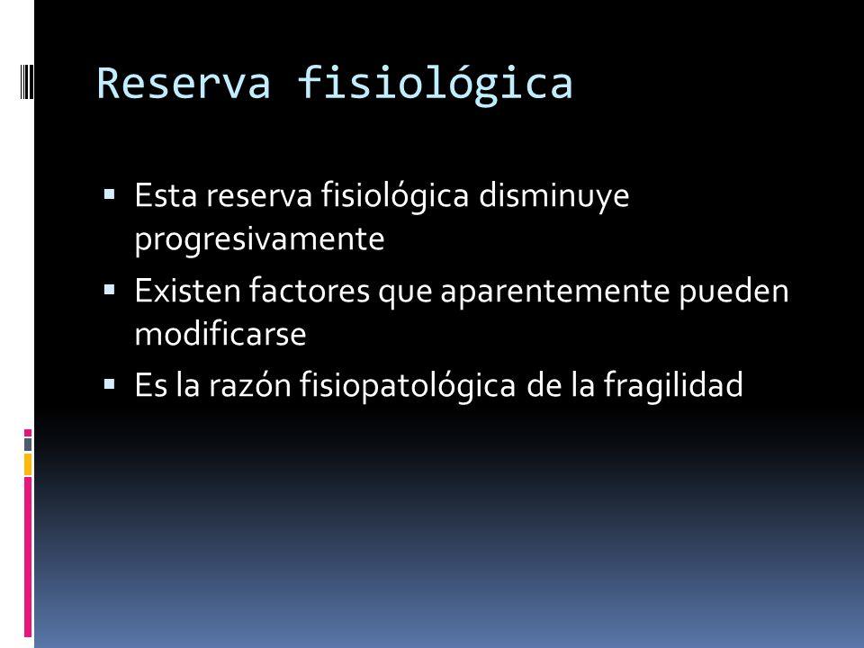 Reserva fisiológica Esta reserva fisiológica disminuye progresivamente Existen factores que aparentemente pueden modificarse Es la razón fisiopatológi