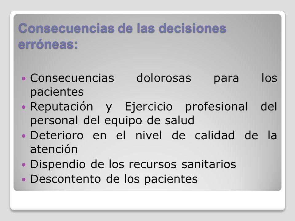 Consecuencias de las decisiones erróneas: Consecuencias dolorosas para los pacientes Reputación y Ejercicio profesional del personal del equipo de sal