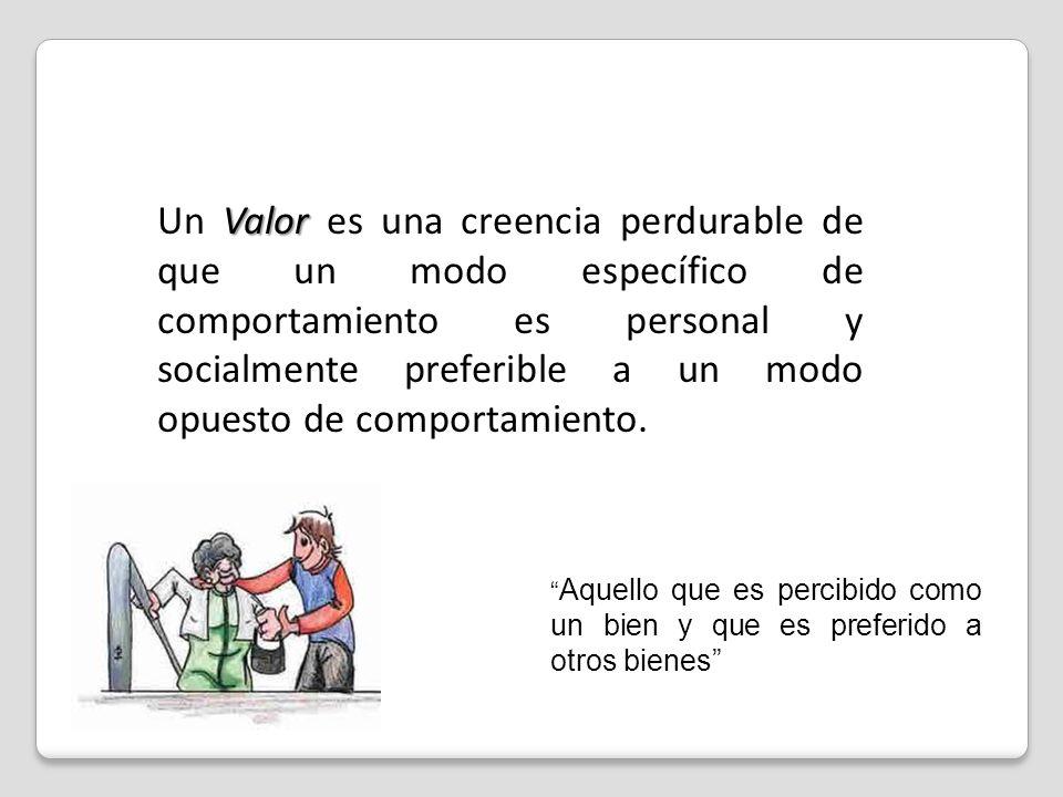 Valor Un Valor es una creencia perdurable de que un modo específico de comportamiento es personal y socialmente preferible a un modo opuesto de compor
