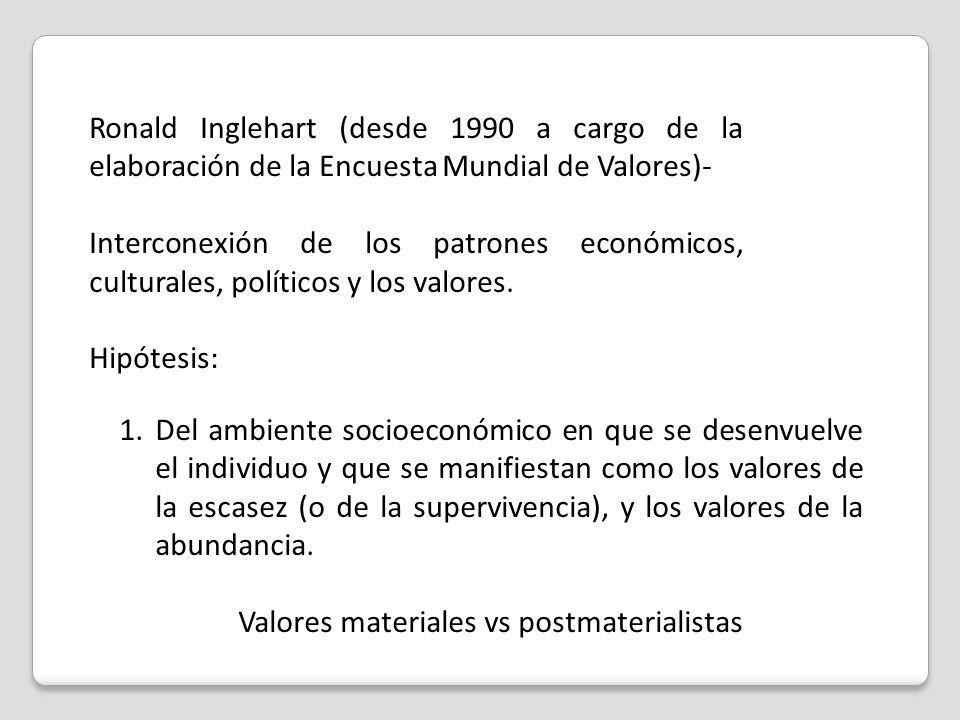 Ronald Inglehart (desde 1990 a cargo de la elaboración de la Encuesta Mundial de Valores)- Interconexión de los patrones económicos, culturales, polít