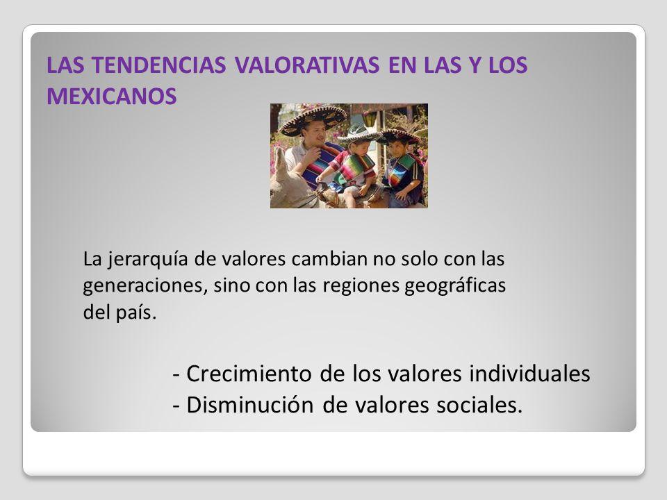 LAS TENDENCIAS VALORATIVAS EN LAS Y LOS MEXICANOS La jerarquía de valores cambian no solo con las generaciones, sino con las regiones geográficas del