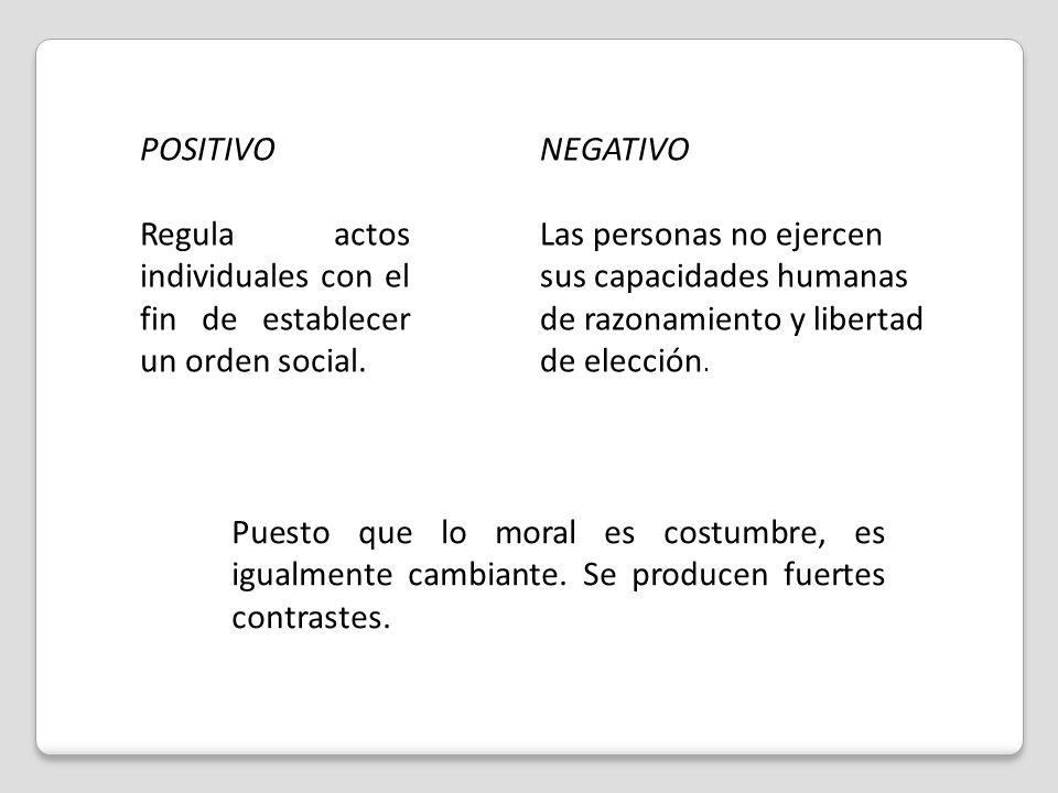 POSITIVO Regula actos individuales con el fin de establecer un orden social. NEGATIVO Las personas no ejercen sus capacidades humanas de razonamiento