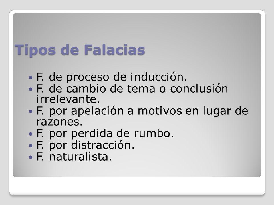 Tipos de Falacias F. de proceso de inducción. F. de cambio de tema o conclusión irrelevante. F. por apelación a motivos en lugar de razones. F. por pe