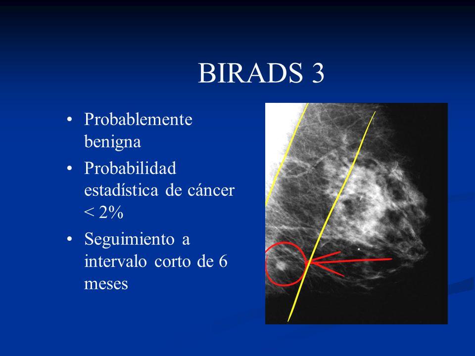 BIRADS 2 Hallazgo benigno.calcificación benigna ( vascular ).quiste.fibroadenoma.liponecrosis Seguimiento a 1 año con mamografía de screening regular