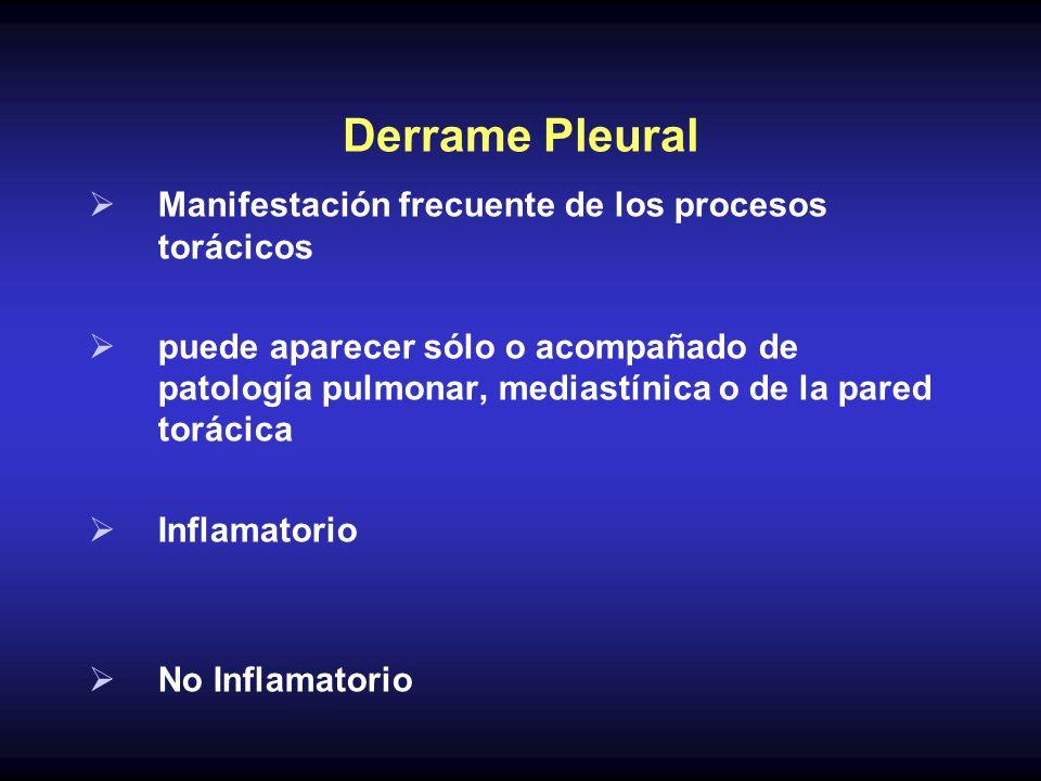 Derrame Pleural Manifestación frecuente de los procesos torácicos puede aparecer sólo o acompañado de patología pulmonar, mediastínica o de la pared t