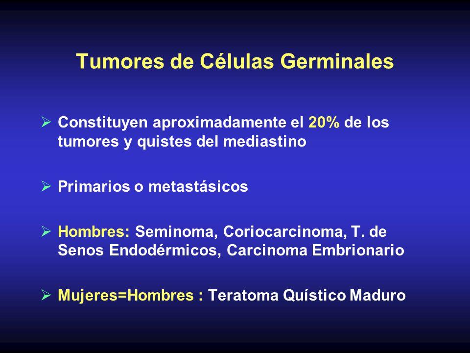 Tumores de Células Germinales Constituyen aproximadamente el 20% de los tumores y quistes del mediastino Primarios o metastásicos Hombres: Seminoma, C