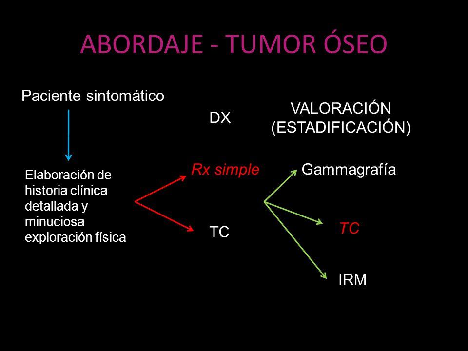 ABORDAJE - TUMOR ÓSEO Paciente sintomático Elaboración de historia clínica detallada y minuciosa exploración física DX Rx simple TC VALORACIÓN (ESTADI
