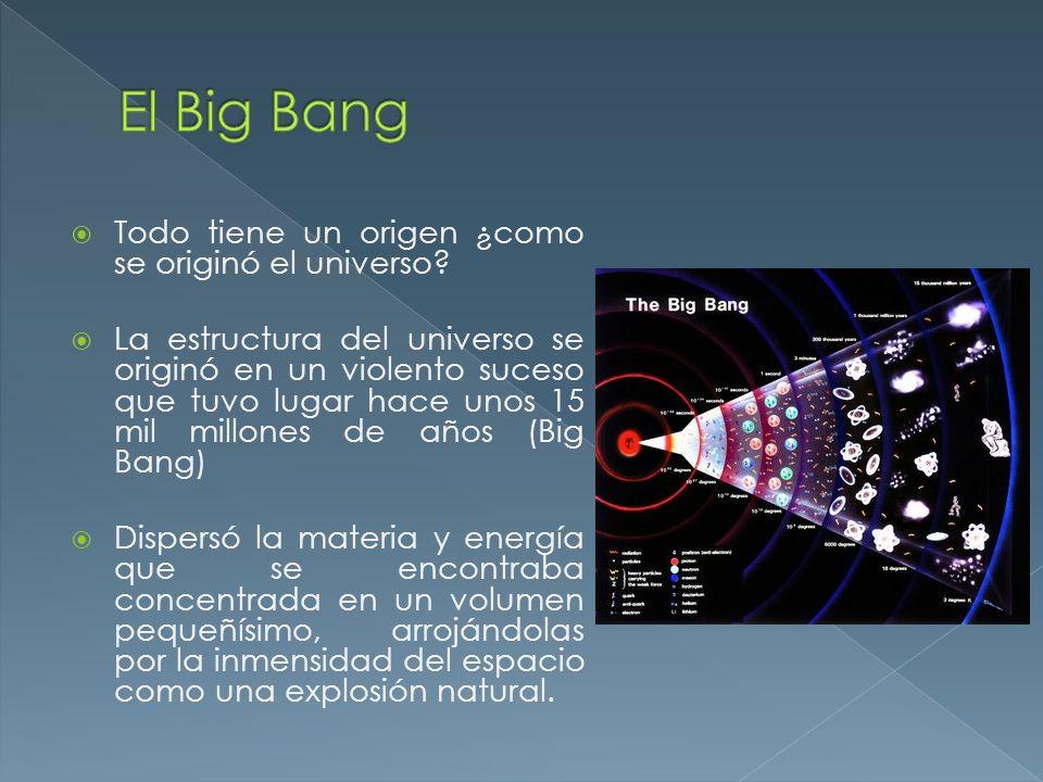 El calendario cósmico comprende todo lo sucedido a partir de la gran explosión hasta la actualidad, en la escala de un año.