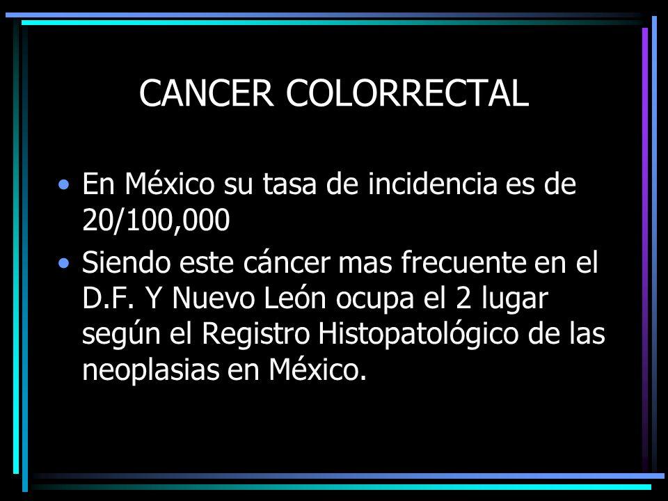 CANCER COLORRECTAL En México su tasa de incidencia es de 20/100,000 Siendo este cáncer mas frecuente en el D.F. Y Nuevo León ocupa el 2 lugar según el