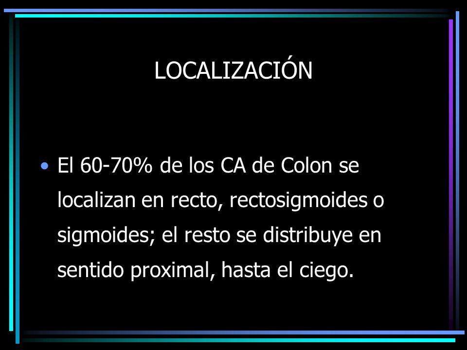 LOCALIZACIÓN El 60-70% de los CA de Colon se localizan en recto, rectosigmoides o sigmoides; el resto se distribuye en sentido proximal, hasta el cieg