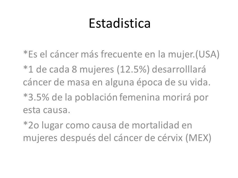 Estadistica *Es el cáncer más frecuente en la mujer.(USA) *1 de cada 8 mujeres (12.5%) desarrolllará cáncer de masa en alguna época de su vida.