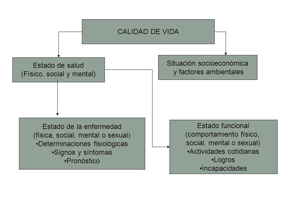 CALIDAD DE VIDA Estado de salud (Físico, social y mental) Situación socioeconómica y factores ambientales Estado de la enfermedad (física, social, men