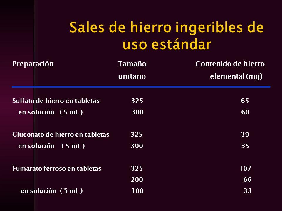 Sales de hierro ingeribles de uso estándar Preparación Tamaño Contenido de hierro unitario elemental (mg) Sulfato de hierro en tabletas 325 65 en solu