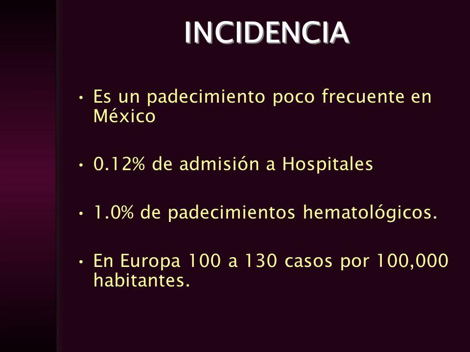 INCIDENCIA Es un padecimiento poco frecuente en México 0.12% de admisión a Hospitales 1.0% de padecimientos hematológicos. En Europa 100 a 130 casos p