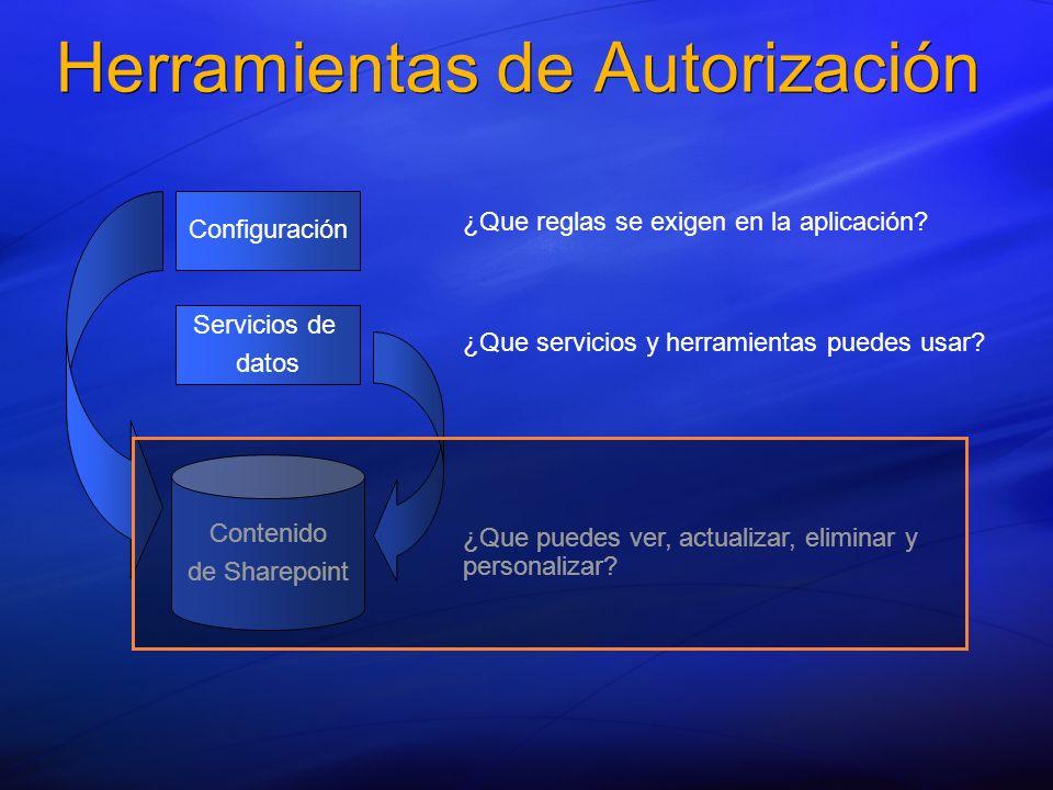 Herramientas de Autorización Contenido de Sharepoint Configuración Servicios de datos ¿Que puedes ver, actualizar, eliminar y personalizar? ¿Que servi