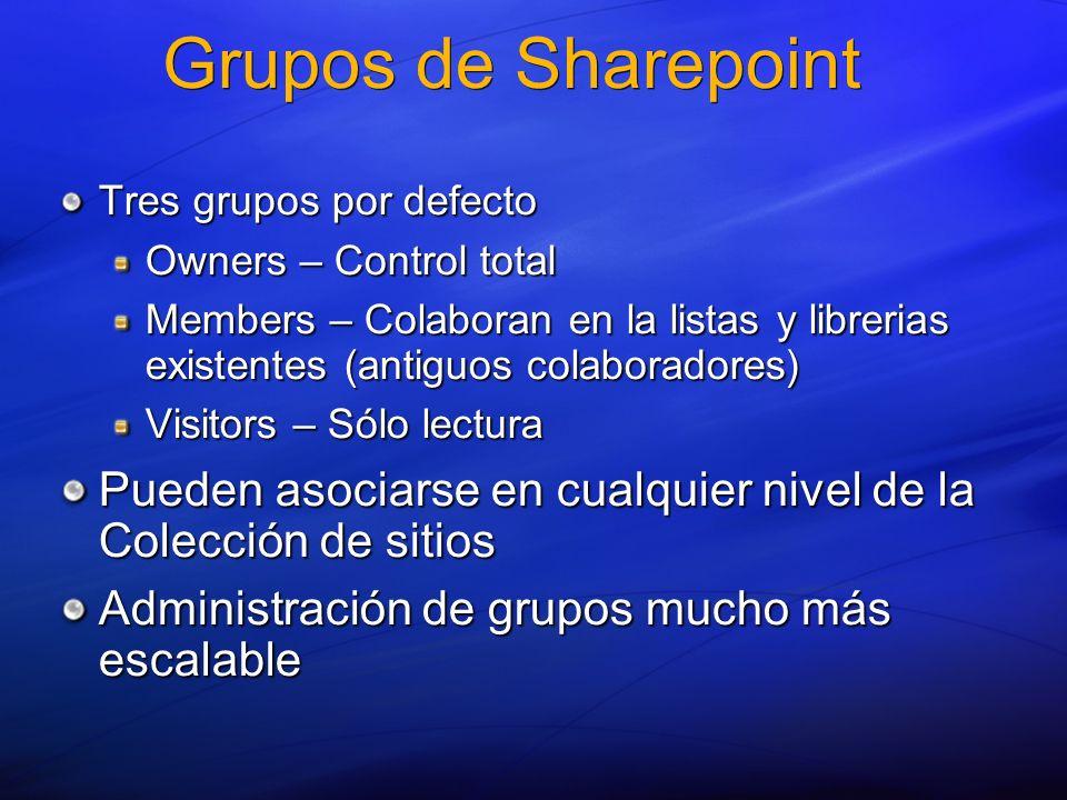 Grupos de Sharepoint Tres grupos por defecto Owners – Control total Members – Colaboran en la listas y librerias existentes (antiguos colaboradores) V