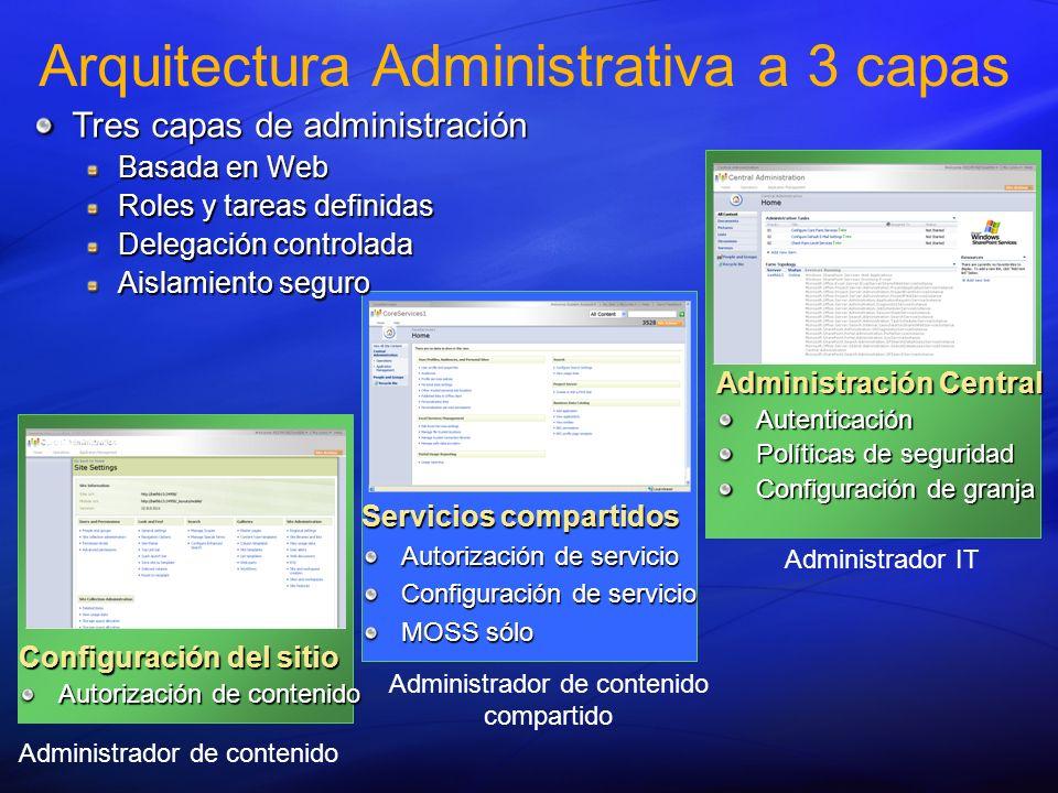 Tres capas de administración Basada en Web Roles y tareas definidas Delegación controlada Aislamiento seguro Servicios compartidos Autorización de ser