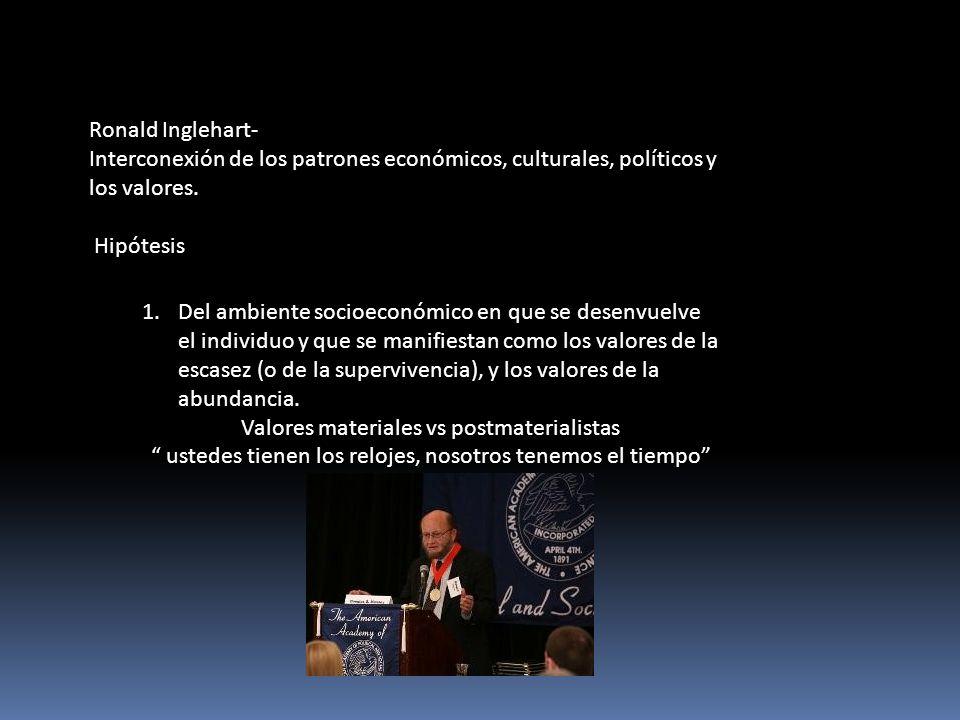 Ronald Inglehart- Interconexión de los patrones económicos, culturales, políticos y los valores. Hipótesis 1.Del ambiente socioeconómico en que se des