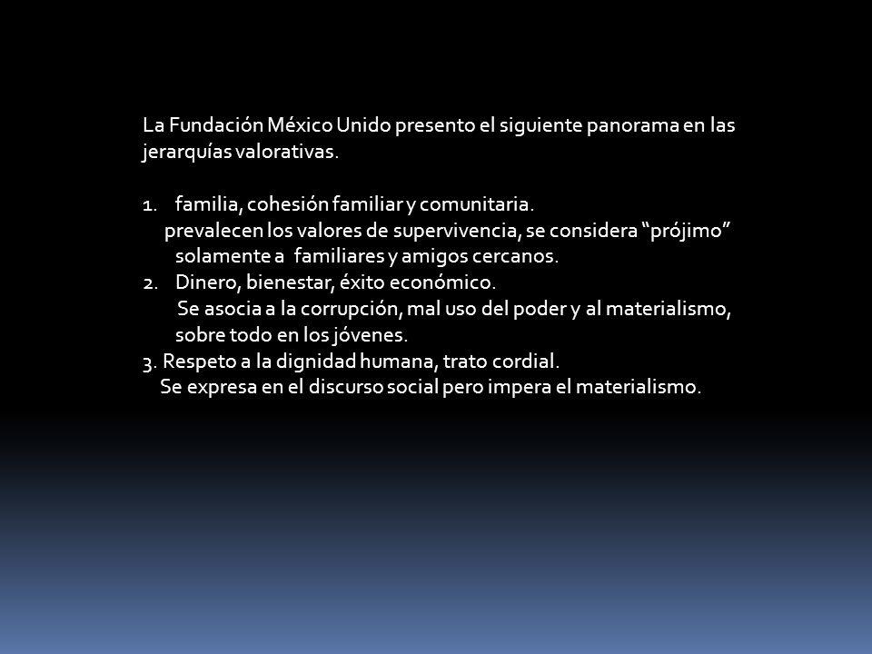 La Fundación México Unido presento el siguiente panorama en las jerarquías valorativas. 1.familia, cohesión familiar y comunitaria. prevalecen los val