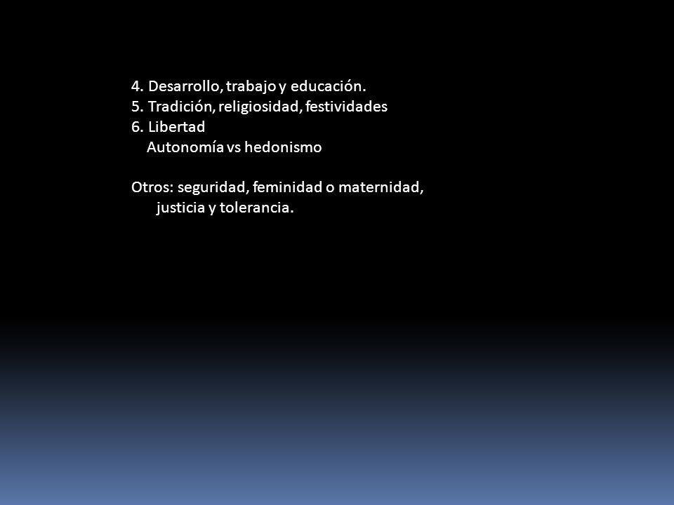 4. Desarrollo, trabajo y educación. 5. Tradición, religiosidad, festividades 6. Libertad Autonomía vs hedonismo Otros: seguridad, feminidad o maternid