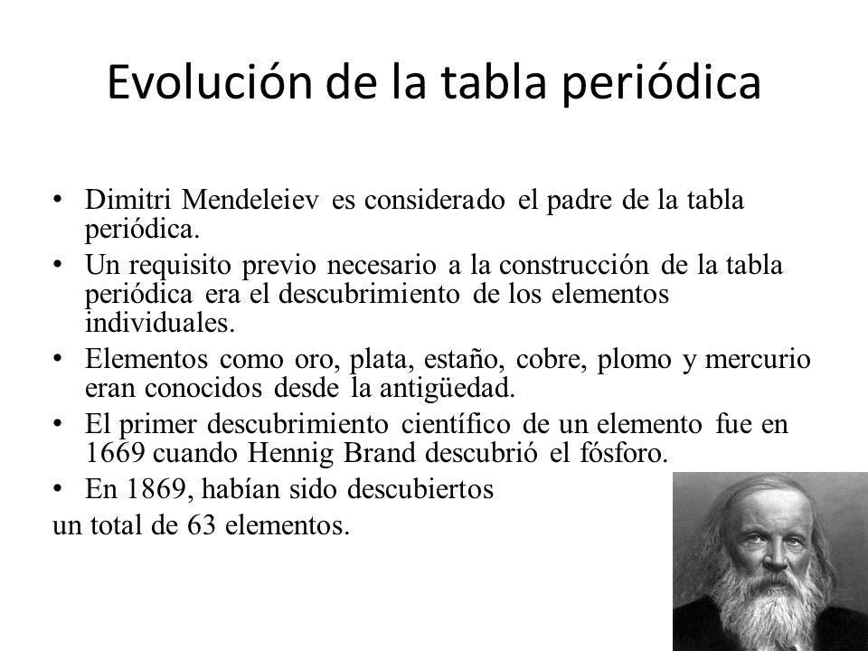 Dimitri Mendeleiev es considerado el padre de la tabla periódica. Un requisito previo necesario a la construcción de la tabla periódica era el descubr