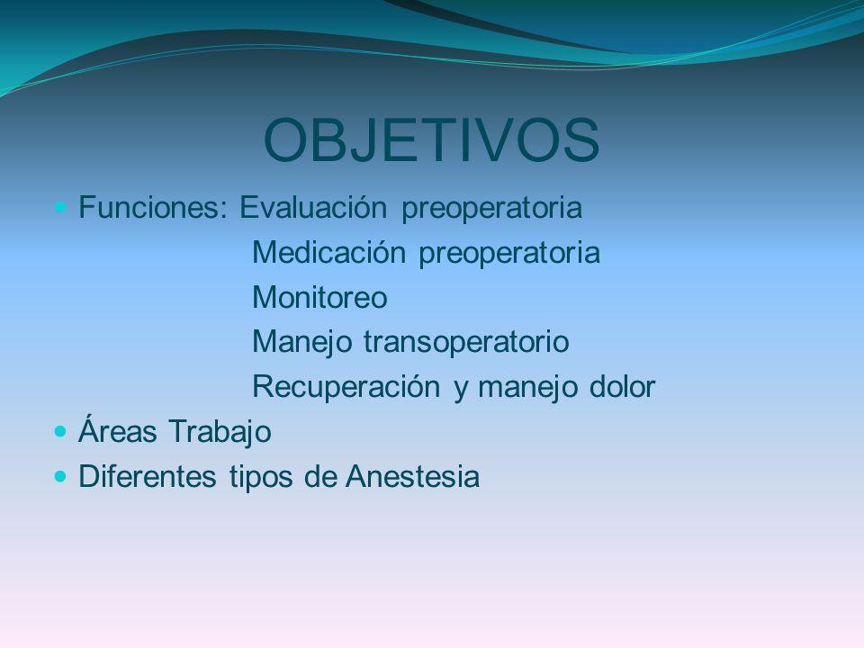OBJETIVOS Funciones: Evaluación preoperatoria Medicación preoperatoria Monitoreo Manejo transoperatorio Recuperación y manejo dolor Áreas Trabajo Dife