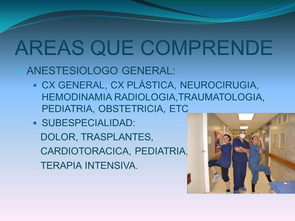 AREAS QUE COMPRENDE ANESTESIOLOGO GENERAL: CX GENERAL, CX PLÁSTICA, NEUROCIRUGIA, HEMODINAMIA RADIOLOGIA,TRAUMATOLOGIA, PEDIATRIA, OBSTETRICIA, ETC SU