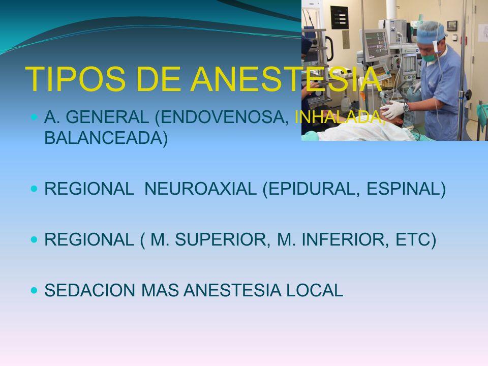 TIPOS DE ANESTESIA A. GENERAL (ENDOVENOSA, INHALADA, BALANCEADA) REGIONAL NEUROAXIAL (EPIDURAL, ESPINAL) REGIONAL ( M. SUPERIOR, M. INFERIOR, ETC) SED