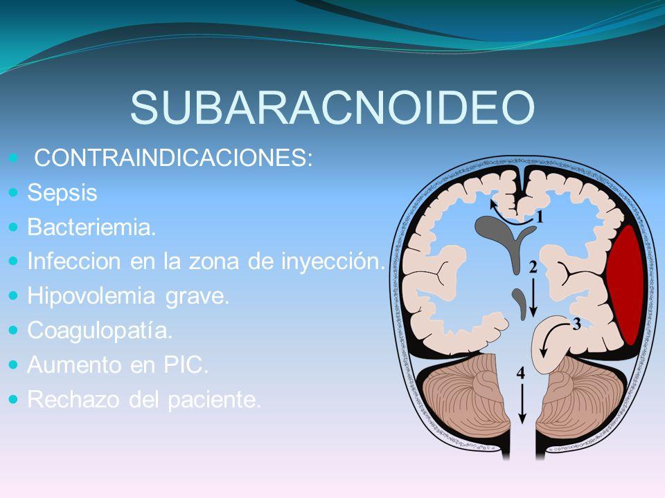 SUBARACNOIDEO CONTRAINDICACIONES: Sepsis Bacteriemia. Infeccion en la zona de inyección. Hipovolemia grave. Coagulopatía. Aumento en PIC. Rechazo del