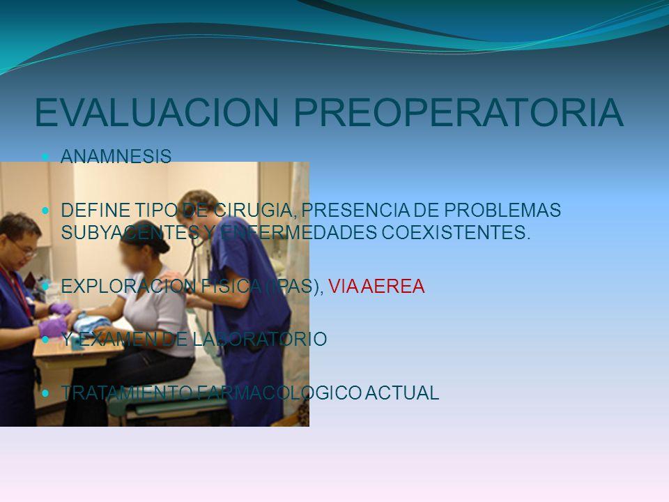 EVALUACION PREOPERATORIA ANAMNESIS DEFINE TIPO DE CIRUGIA, PRESENCIA DE PROBLEMAS SUBYACENTES Y ENFERMEDADES COEXISTENTES. EXPLORACION FISICA (IPAS),