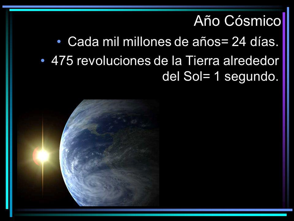 Año Cósmico Cada mil millones de años= 24 días. 475 revoluciones de la Tierra alrededor del Sol= 1 segundo.