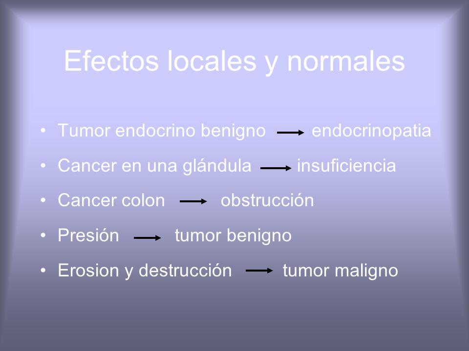 Efectos del tumor en el huesped Daño por :- localización y efecto de masa - actividad funcional - hemorragias o infecciones -sintomas agudos