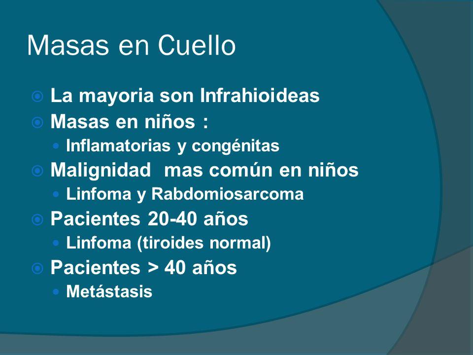 Masas en Cuello La mayoria son Infrahioideas Masas en niños : Inflamatorias y congénitas Malignidad mas común en niños Linfoma y Rabdomiosarcoma Pacie