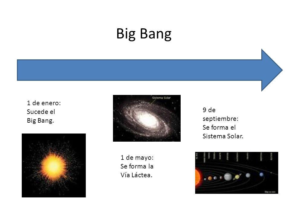 Big Bang 1 de enero: Sucede el Big Bang. 1 de mayo: Se forma la Vía Láctea. 9 de septiembre: Se forma el Sistema Solar.
