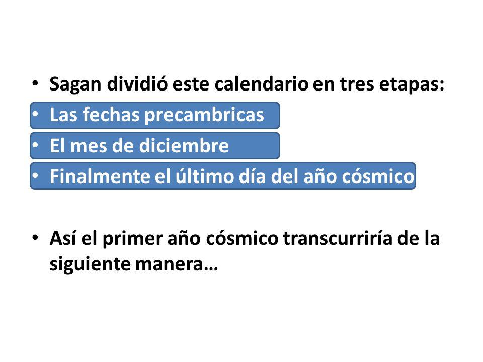 Sagan dividió este calendario en tres etapas: Las fechas precambricas El mes de diciembre Finalmente el último día del año cósmico. Así el primer año