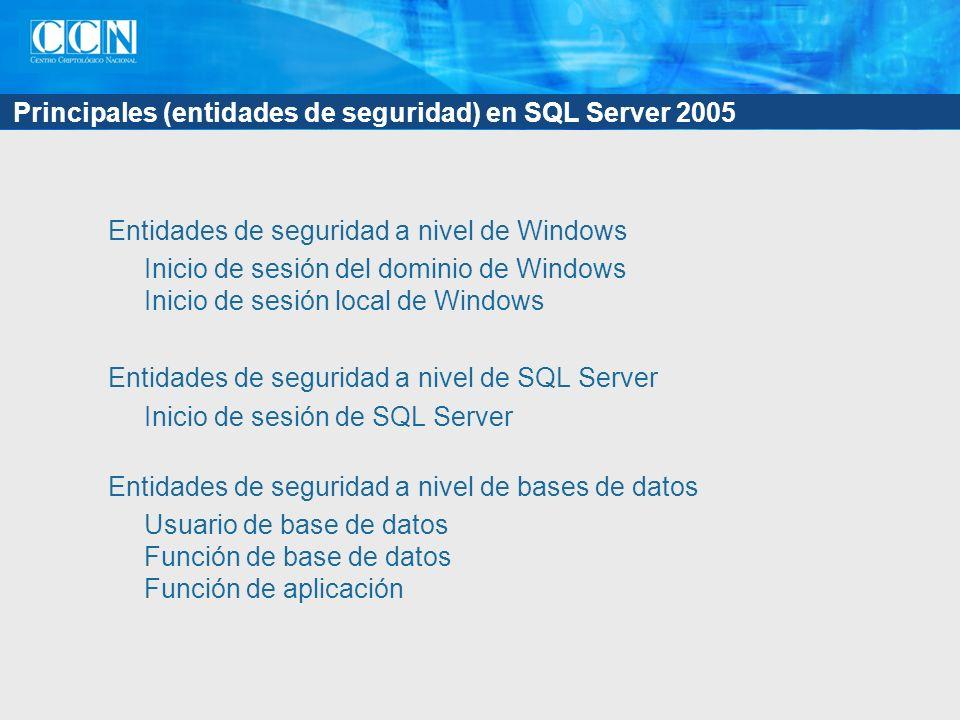 Principales (entidades de seguridad) en SQL Server 2005 Entidades de seguridad a nivel de Windows Inicio de sesión del dominio de Windows Inicio de sesión local de Windows Entidades de seguridad a nivel de SQL Server Inicio de sesión de SQL Server Entidades de seguridad a nivel de bases de datos Usuario de base de datos Función de base de datos Función de aplicación