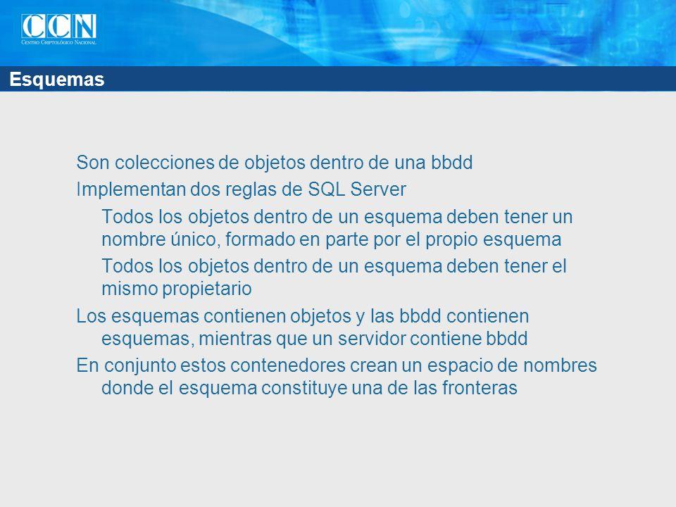 Esquemas Son colecciones de objetos dentro de una bbdd Implementan dos reglas de SQL Server Todos los objetos dentro de un esquema deben tener un nombre único, formado en parte por el propio esquema Todos los objetos dentro de un esquema deben tener el mismo propietario Los esquemas contienen objetos y las bbdd contienen esquemas, mientras que un servidor contiene bbdd En conjunto estos contenedores crean un espacio de nombres donde el esquema constituye una de las fronteras