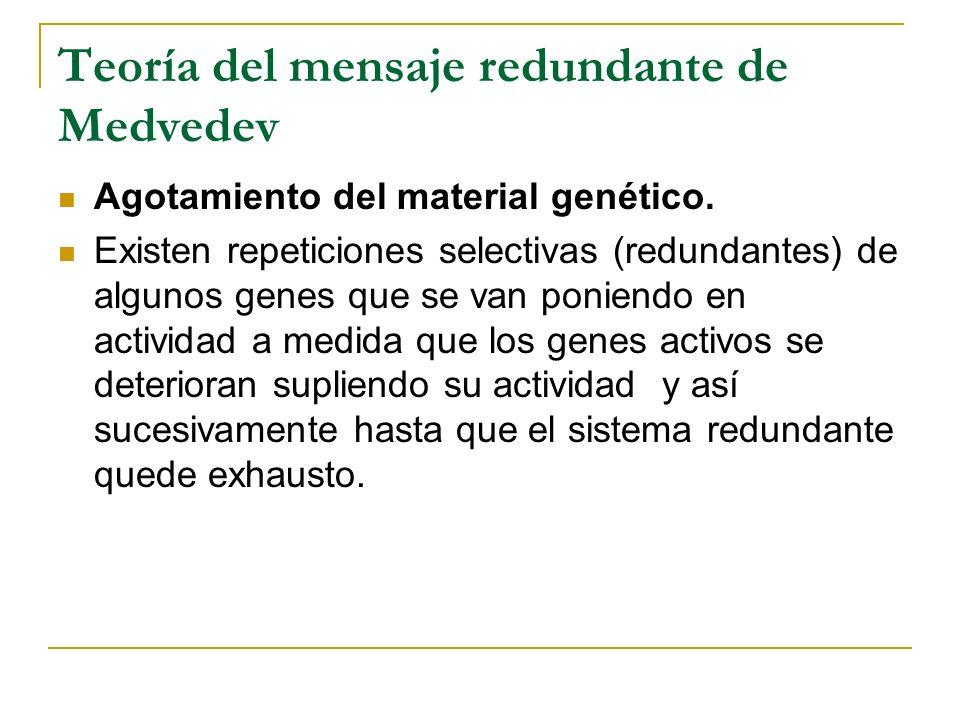 Teoría del mensaje redundante de Medvedev Agotamiento del material genético. Existen repeticiones selectivas (redundantes) de algunos genes que se van