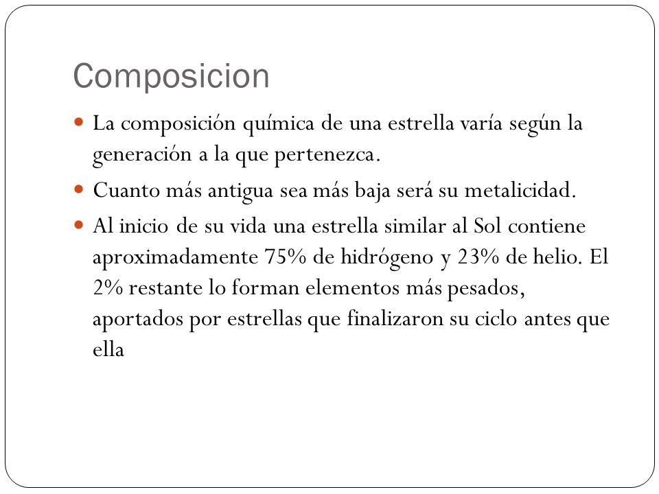 Composicion La composición química de una estrella varía según la generación a la que pertenezca. Cuanto más antigua sea más baja será su metalicidad.